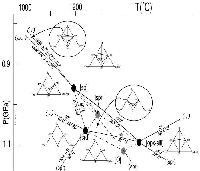 Construction Diagramme Dorbitale Mol C3 A9culaire