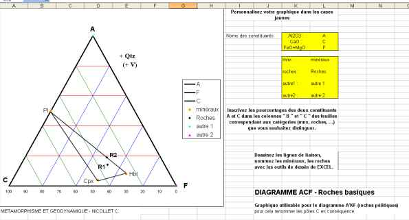 diagrammes triangulaires acf afm  construire diagramme triangulaire #9